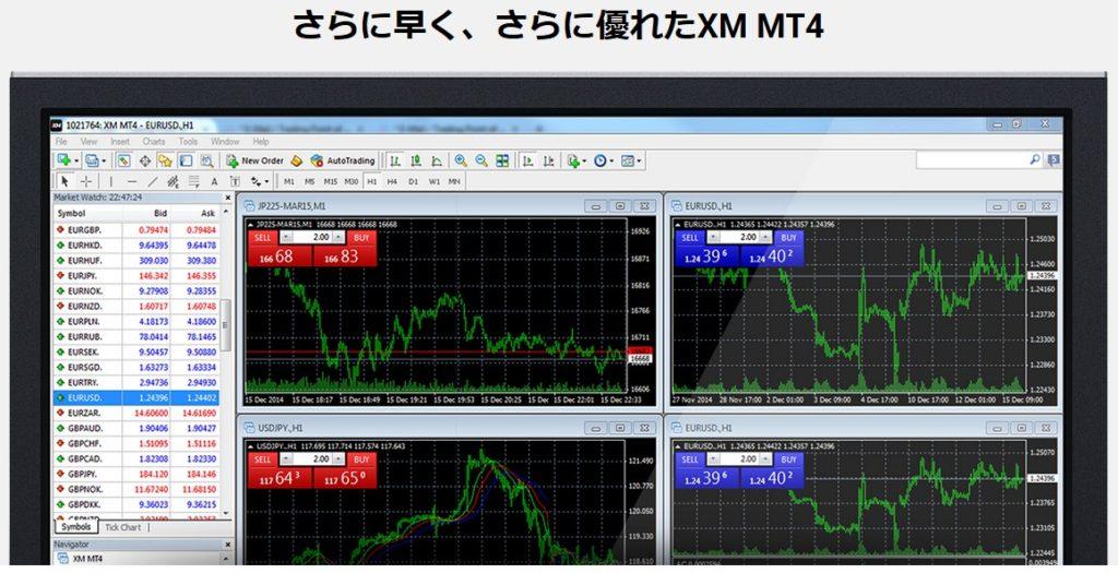 海外FXのMX MT4