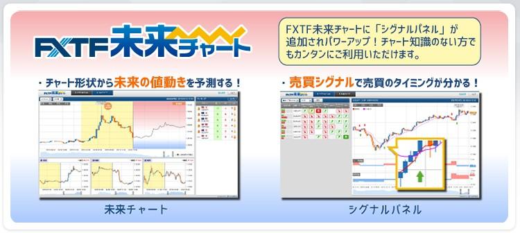 未来チャート・シグナルパネル