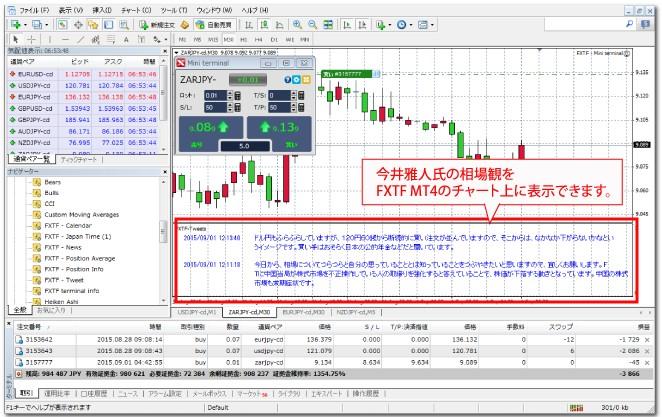 FXTF MT4チャート