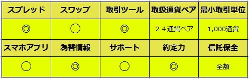 JFX比較表