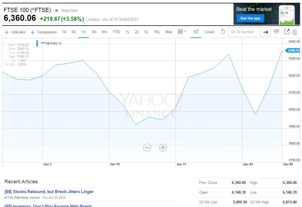 イギリス株価