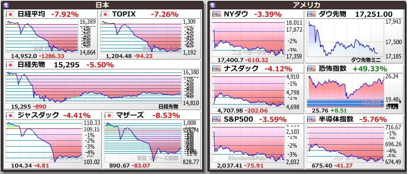2016-06-25株価1