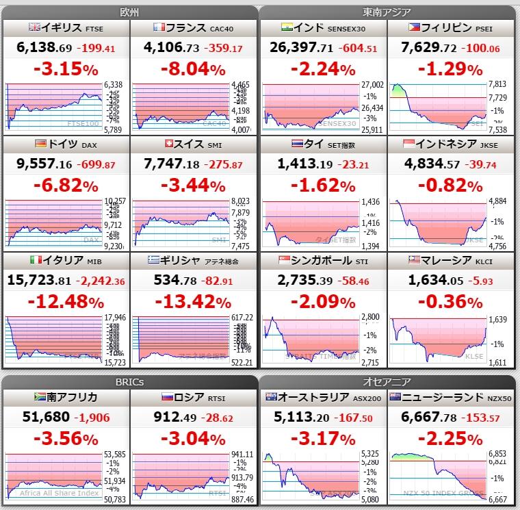 2016-06-25世界株価02